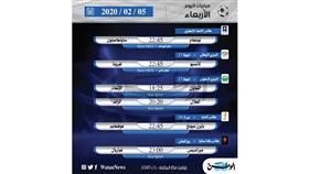 أبرز المباريات العربية والعالمية ليوم الأربعاء 5 فبراير 2020