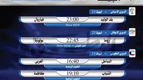 أبرز المباريات المحلية والعالمية ليوم الجمعة 7 فبراير 2020