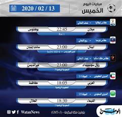 أبرز المباريات المحلية والعالمية ليوم الخميس 13 فبراير 2020