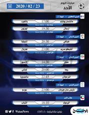 أبرز المباريات المحلية والعالمية ليوم الأحد 23 فبراير 2020