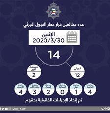 وزارة الداخلية: 14 مخالفًا لحظر التجول الجزئي أمس.. 12 مواطنًا ومقيمين اثنين