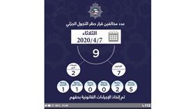 الداخلية: 9 مخالفين لحظر التجول الجزئي أمس