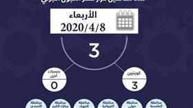 الداخلية: 3 مخالفين لحظر التجول الجزئي أمس