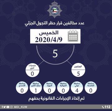 الداخلية: 5 مواطنين خالفوا حظر التجول الجزئي أمس