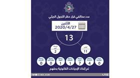 الداخلية: 13 مخالفًا لحظر التجول أمس.. 11 كويتيًا و2 من جنسيات أخرى