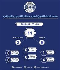 وزارة الداخلية: 11 مخالفًا لحظر التجول أمس
