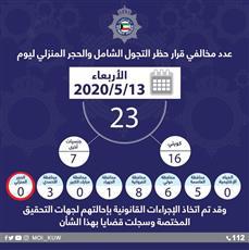الداخلية: 23 مخالفًا لحظر التجول والحجر المنزلي أمس.. 16 مواطنًا و7 من جنسيات أخرى