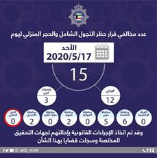 الداخلية: 15 مخالفًا لحظر التجول والحجر المنزلي أمس.. بينهم 12 مواطنًا