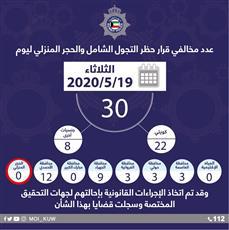 الداخلية: 30 مخالفًا لحظر التجول أمس.. 22 مواطنًا و8 من جنسيات أخرى