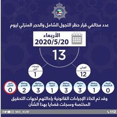 الداخلية: 13 مخالفًا لحظر التجول والحجر المنزلي أمس.. بينهم 12 مواطنًا