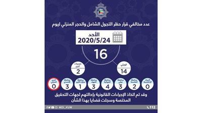 الداخلية: 16 مخالفًا لحظر التجول والحجر المنزلي أمس.. بينهم 14 مواطنًا