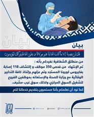 تعاونية مشرف: إصابة 118 موظفًا بالجمعية بفيروس كورونا