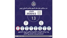 الداخلية: 13 مخالفاً لحظر التجول والحجر المنزلي أمس