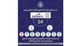الداخلية: 24 مخالفاً لحظر التجول والحجر المنزلي أمس