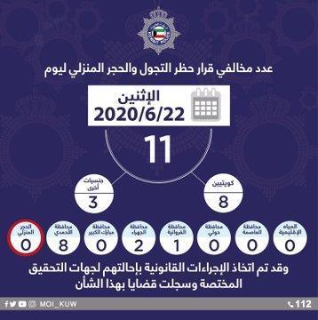 الداخلية: 11 مخالفاً لحظر التجول والحجر المنزلي أمس