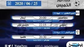 أبرز المباريات العالمية ليوم الخميس 25 يونيو 2020