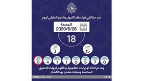 الداخلية: 18 مخالفاً لحظر التجول والحجر المنزلي أمس