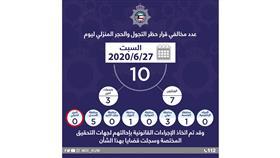 10 مخالفين لحظر التجول والحجر المنزلي أمس