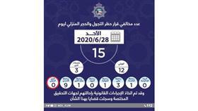 الداخلية: 15 مخالفاً لحظر التجول والحجر المنزلي أمس