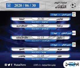 أبرز المباريات العالمية ليوم الثلاثاء 30 يونيو 2020