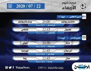 أبرز المباريات العالمية ليوم الأربعاء 22 يوليو 2020