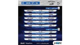أبرز المباريات العالمية ليوم الأحد 26 يوليو 2020