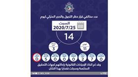 الداخلية: 14 مخالفًا لحظر التجول والحجر المنزلي أمس