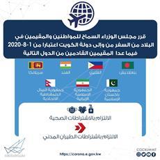7 دول ممنوعة من دخول الكويت