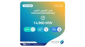مؤشر الكهرباء يسجل أعلى حمل في تاريخ البلاد بـ 14960 ميغاواط