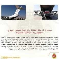 الجيش الكويتي: مغادرة طائرتين تحملان مساعدات طبية ومواد غذائية إلى لبنان