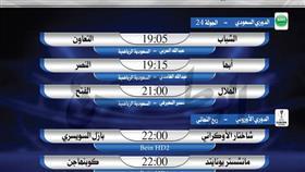 أبرز المباريات العربية والعالمية ليوم الاثنين 10 أغسطس 2020