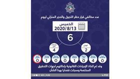 الداخلية: 6 مخالفين لحظر التجول والحجر المنزلي أمس