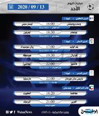 أبرز المباريات المحلية والعالمية ليوم الأحد 13 سبتمبر 2020