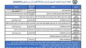 جامعة الكويت: بدء عملية التسجيل للفصل الدراسي الصيفي الاستثنائي غدا