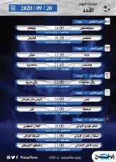 أبرز المباريات العالمية ليوم الأحد 20 سبتمبر 2020