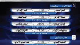 أبرز المباريات العالمية ليوم الخميس 24 سبتمبر 2020