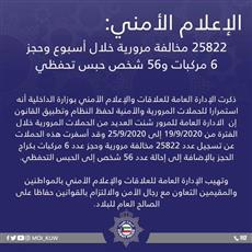 الداخلية: 25.822 مخالفة مرورية خلال أسبوع.. وإحالة 56 شخصًا للحبس التحفظي وحجز 6 مركبات