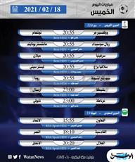 أبرز المباريات العربية والعالمية ليوم الخميس 18 فبراير 2021
